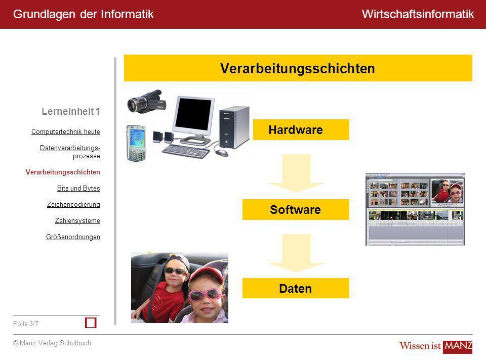 © Manz Verlag Schulbuch Wirtschaftsinformatik Folie 4/7 Grundlagen der Informatik Lerneinheit 1 Bits und Bytes Computertechnik heute Datenverarbeitungs- prozesse Verarbeitungsschichten Bits und Bytes Zeichencodierung Zahlensysteme Größenordnungen 1 Byte = 8 Bits 1 1*2 0 0 0*2 1 1 1*2 2 1 1*2 3 1 1*2 4 0 0*2 5 0 0*2 6 1 1*2 7 128 + 16 + 8 + 4 + 1 = 157