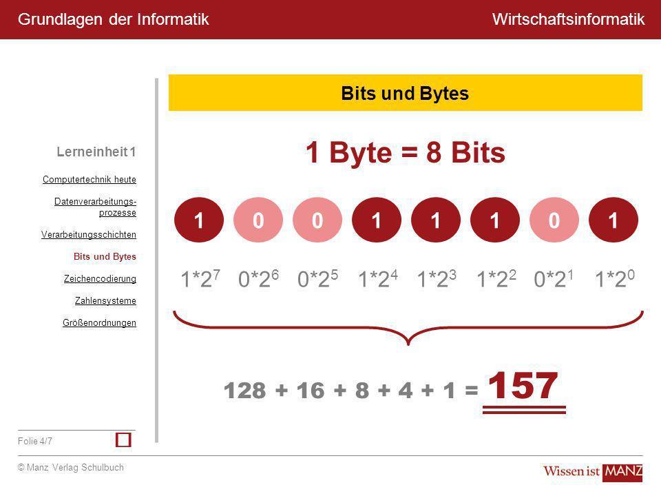 © Manz Verlag Schulbuch Wirtschaftsinformatik Folie 4/7 Grundlagen der Informatik Lerneinheit 1 Bits und Bytes Computertechnik heute Datenverarbeitung