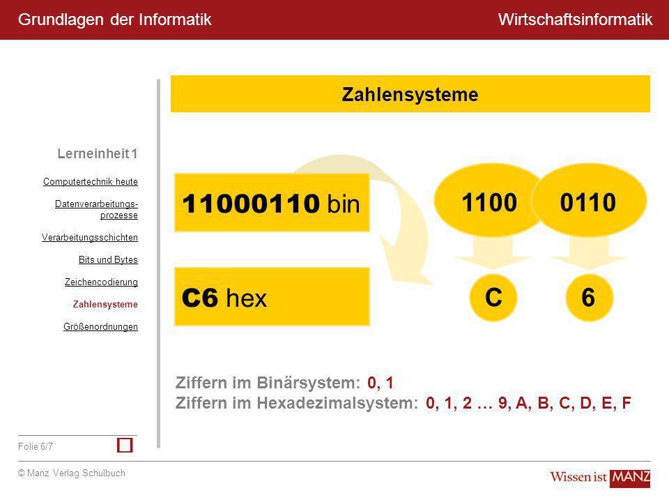 © Manz Verlag Schulbuch Wirtschaftsinformatik Folie 6/7 Grundlagen der Informatik Lerneinheit 1 Zahlensysteme Computertechnik heute Datenverarbeitungs