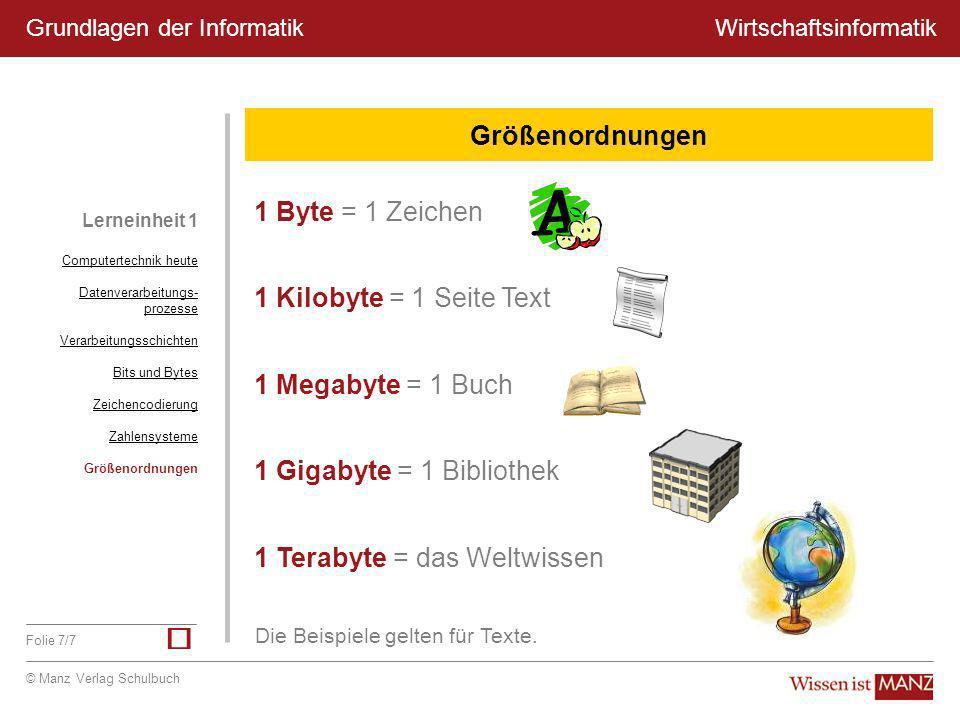 © Manz Verlag Schulbuch Wirtschaftsinformatik Folie 7/7 Grundlagen der Informatik Lerneinheit 1 Größenordnungen Computertechnik heute Datenverarbeitun