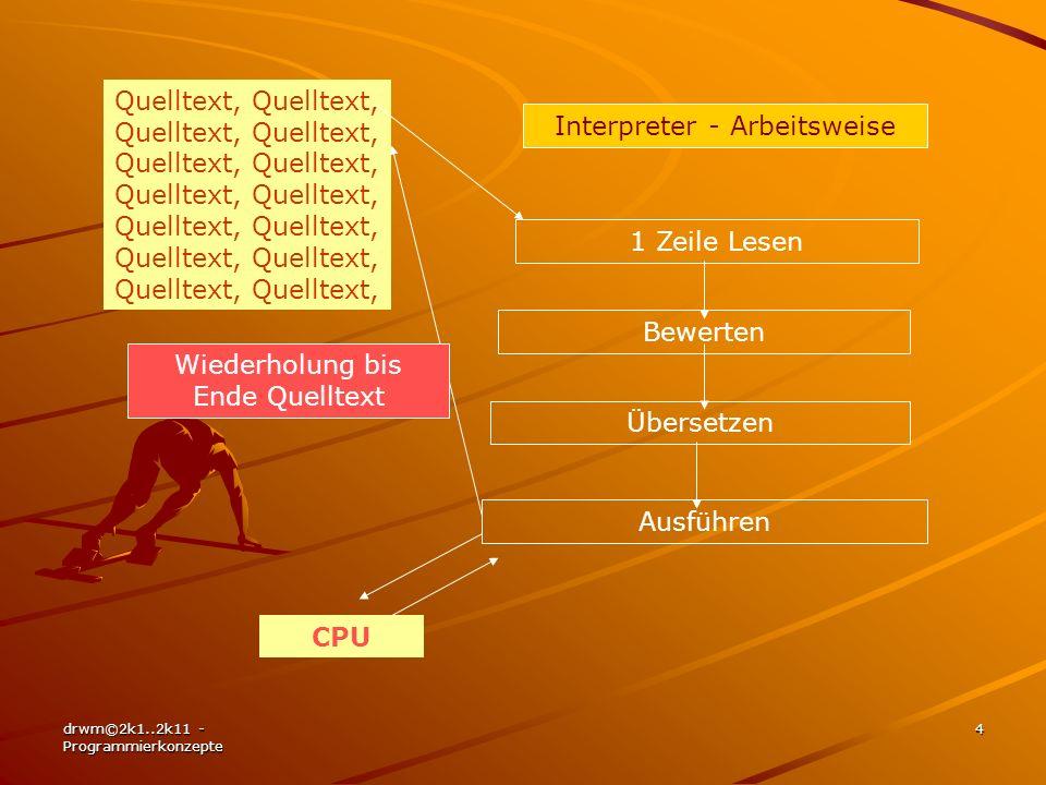 drwm©2k1..2k11 - Programmierkonzepte 4 Quelltext, Quelltext, Quelltext, Quelltext, Quelltext, Quelltext, Quelltext, Interpreter - Arbeitsweise 1 Zeile