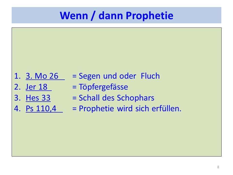Der schriftgemässe Gebrauch Der schriftgemässe Gebrauch von Worten, bsp.: «Bund» A.