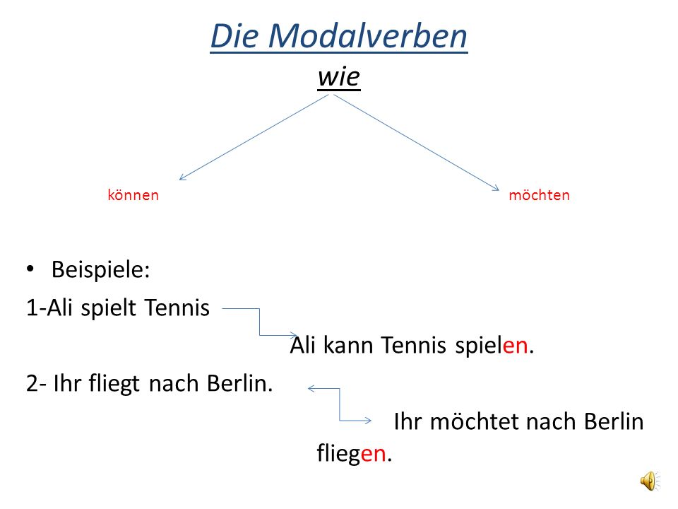 Die Modalverben Lektion 11 Deutsch.com
