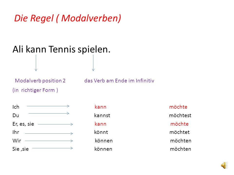Die Modalverben wie können möchten Beispiele: 1-Ali spielt Tennis Ali kann Tennis spielen. 2- Ihr fliegt nach Berlin. Ihr möchtet nach Berlin fliegen.