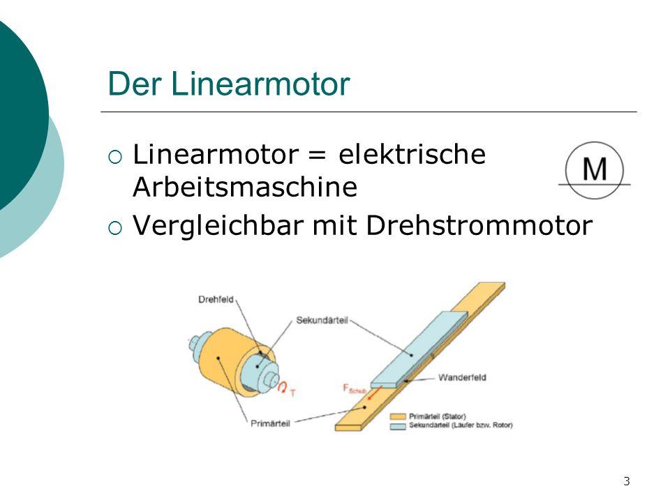 3 Der Linearmotor Linearmotor = elektrische Arbeitsmaschine Vergleichbar mit Drehstrommotor