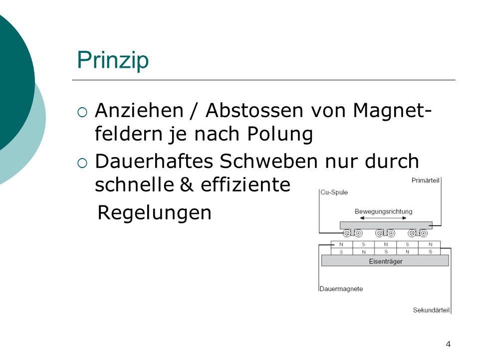 4 Prinzip Anziehen / Abstossen von Magnet- feldern je nach Polung Dauerhaftes Schweben nur durch schnelle & effiziente Regelungen