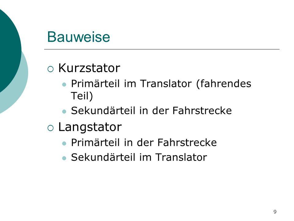 9 Bauweise Kurzstator Primärteil im Translator (fahrendes Teil) Sekundärteil in der Fahrstrecke Langstator Primärteil in der Fahrstrecke Sekundärteil im Translator