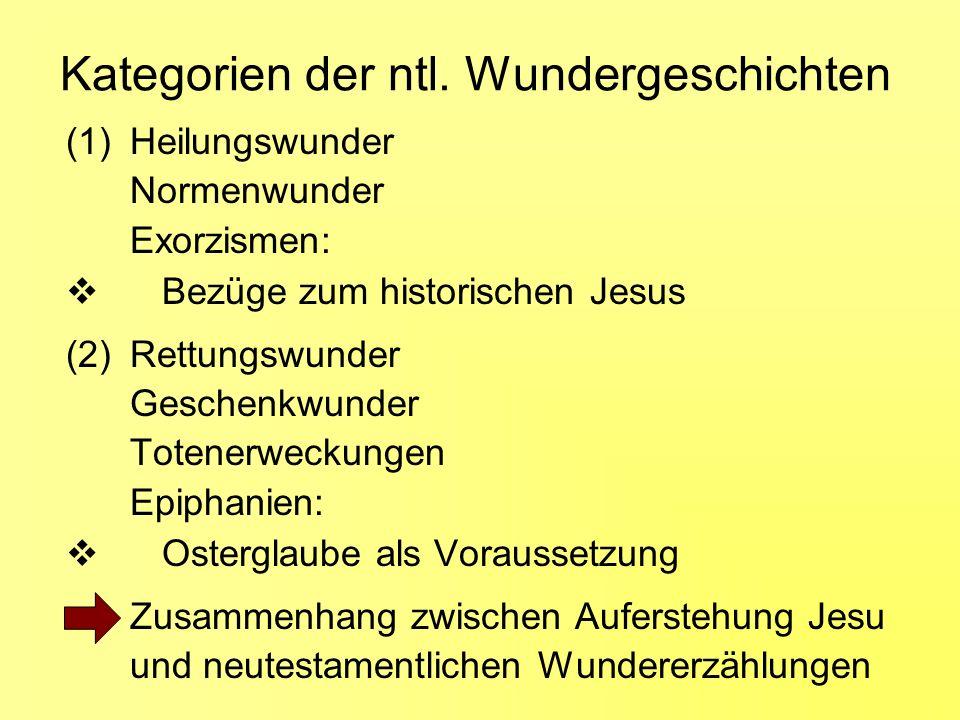 Kategorien der ntl. Wundergeschichten (1)Heilungswunder Normenwunder Exorzismen: Bezüge zum historischen Jesus (2) Rettungswunder Geschenkwunder Toten