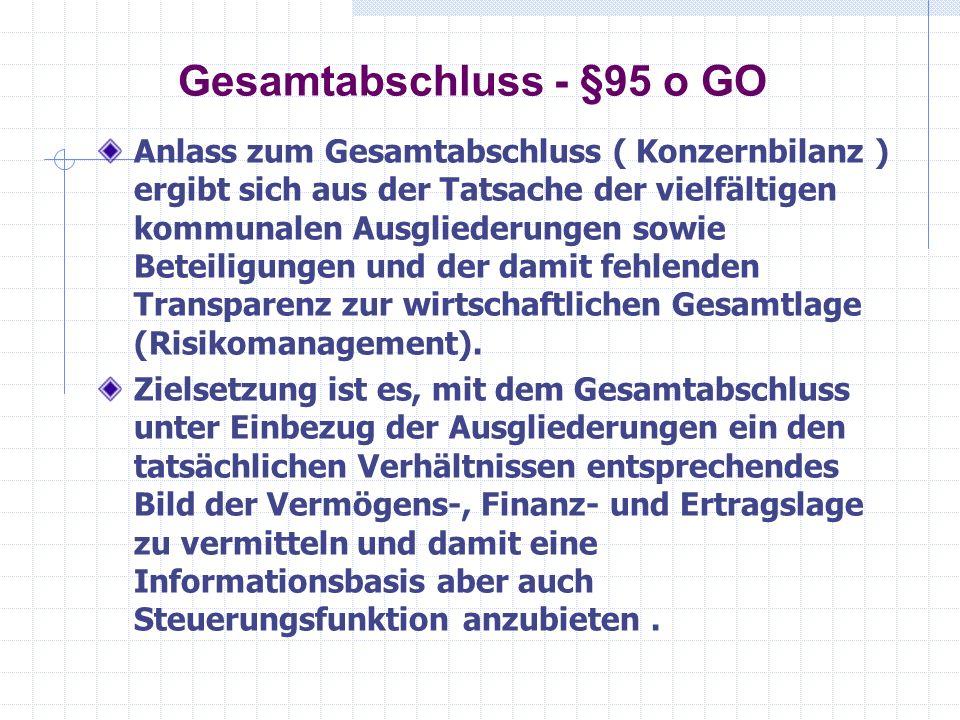 Gesamtabschluss - §95 o GO Anlass zum Gesamtabschluss ( Konzernbilanz ) ergibt sich aus der Tatsache der vielfältigen kommunalen Ausgliederungen sowie