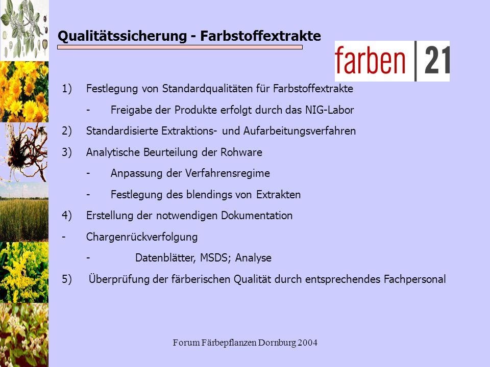 Forum Färbepflanzen Dornburg 2004 1)Festlegung von Standardqualitäten für Farbstoffextrakte -Freigabe der Produkte erfolgt durch das NIG-Labor 2)Stand