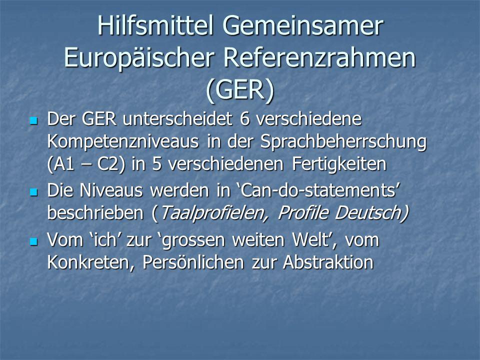 Hilfsmittel Gemeinsamer Europäischer Referenzrahmen (GER) Der GER unterscheidet 6 verschiedene Kompetenzniveaus in der Sprachbeherrschung (A1 – C2) in
