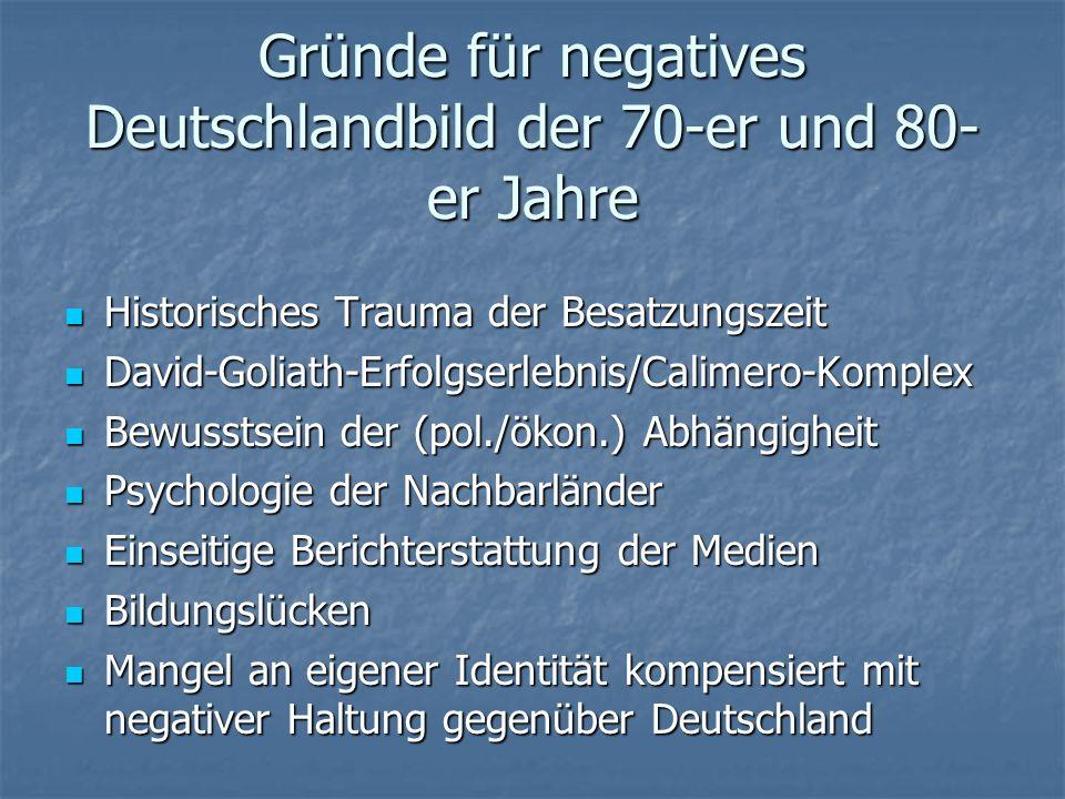 Gründe für negatives Deutschlandbild der 70-er und 80- er Jahre Historisches Trauma der Besatzungszeit Historisches Trauma der Besatzungszeit David-Go