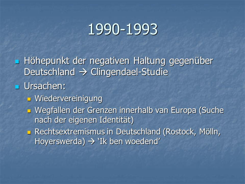 1990-1993 Höhepunkt der negativen Haltung gegenüber Deutschland Clingendael-Studie Höhepunkt der negativen Haltung gegenüber Deutschland Clingendael-S