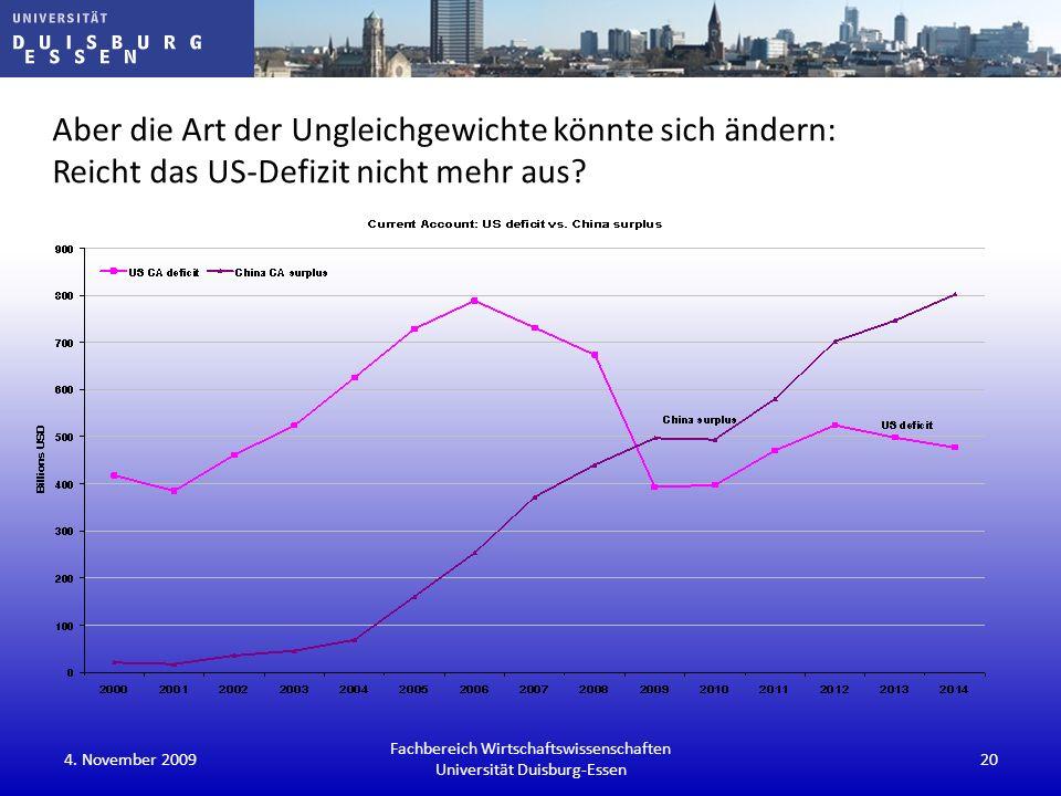 Aber die Art der Ungleichgewichte könnte sich ändern: Reicht das US-Defizit nicht mehr aus? Fachbereich Wirtschaftswissenschaften Universität Duisburg