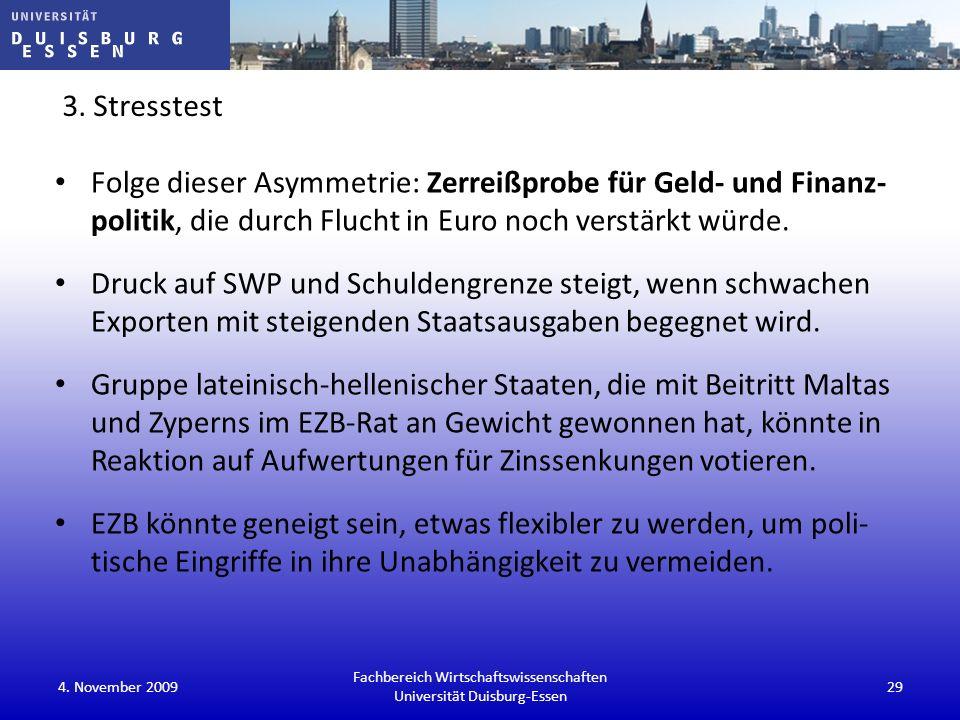 3. Stresstest Folge dieser Asymmetrie: Zerreißprobe für Geld- und Finanz- politik, die durch Flucht in Euro noch verstärkt würde. Druck auf SWP und Sc