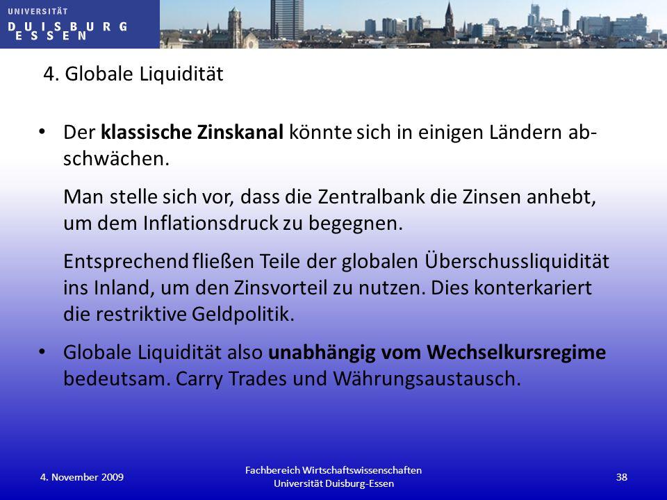 4. Globale Liquidität Der klassische Zinskanal könnte sich in einigen Ländern ab- schwächen. Man stelle sich vor, dass die Zentralbank die Zinsen anhe