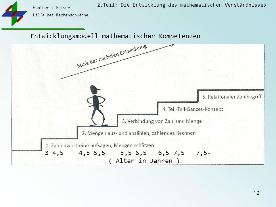Günther / Felser Hilfe bei Rechenschwäche 2.Teil: Die Entwicklung des mathematischen Verständnisses 12 Entwicklungsmodell mathematischer Kompetenzen 3