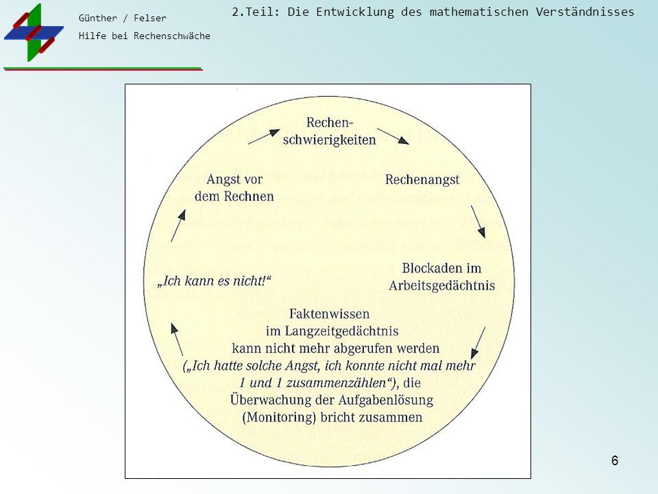 Günther / Felser Hilfe bei Rechenschwäche 2.Teil: Die Entwicklung des mathematischen Verständnisses 6