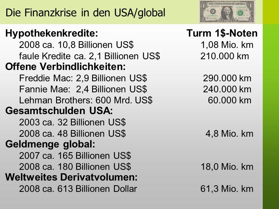 Die Finanzkrise in den USA/global Hypothekenkredite: Turm 1$-Noten 2008 ca.