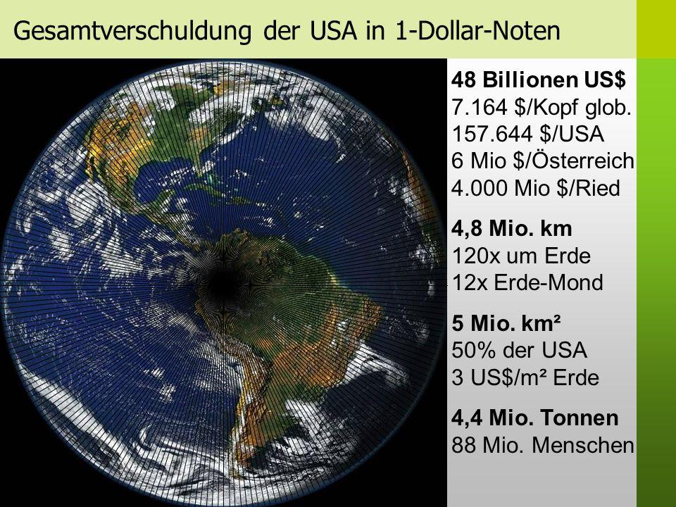 Gesamtverschuldung der USA in 1-Dollar-Noten 48 Billionen US$ 7.164 $/Kopf glob.