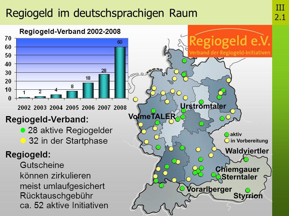 Regiogeld im deutschsprachigen Raum Regiogeld-Verband: 28 aktive Regiogelder 32 in der Startphase Regiogeld: Gutscheine können zirkulieren meist umlaufgesichert Rücktauschgebühr ca.