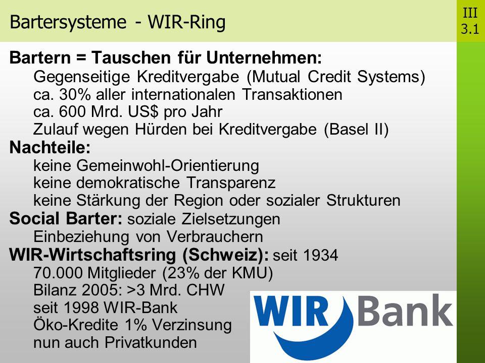 Bartersysteme - WIR-Ring Bartern = Tauschen für Unternehmen: Gegenseitige Kreditvergabe (Mutual Credit Systems) ca.