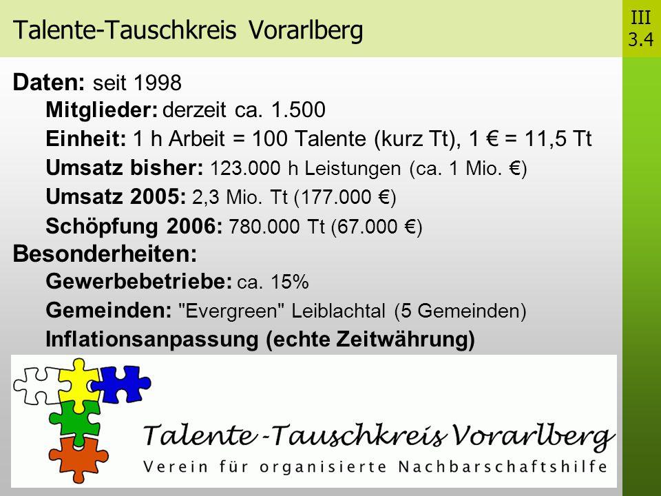 Talente-Tauschkreis Vorarlberg Daten: seit 1998 Mitglieder: derzeit ca.