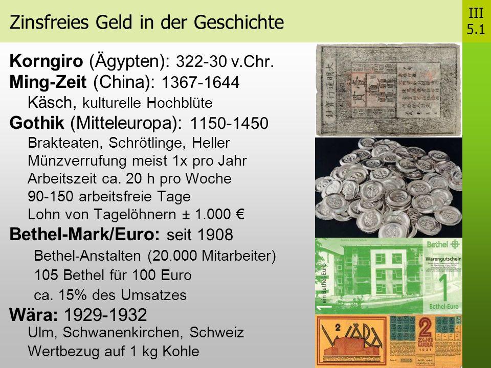 Zinsfreies Geld in der Geschichte Korngiro (Ägypten): 322-30 v.Chr.