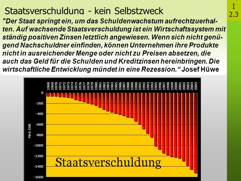 Staatsverschuldung - kein Selbstzweck Der Staat springt ein, um das Schuldenwachstum aufrechtzuerhal- ten.