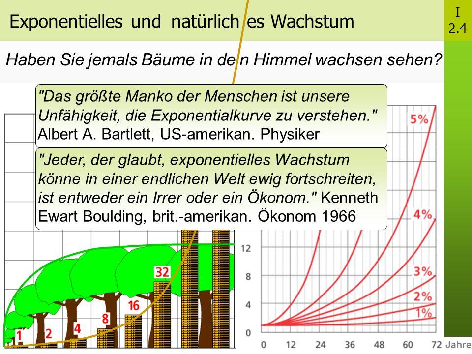 Exponentielles und natürlich es Wachstum Haben Sie jemals Bäume in de n Himmel wachsen sehen.