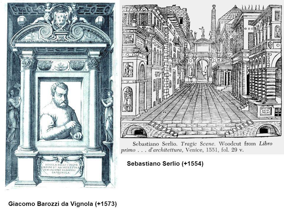 Giacomo Barozzi da Vignola (+1573) Sebastiano Serlio (+1554)