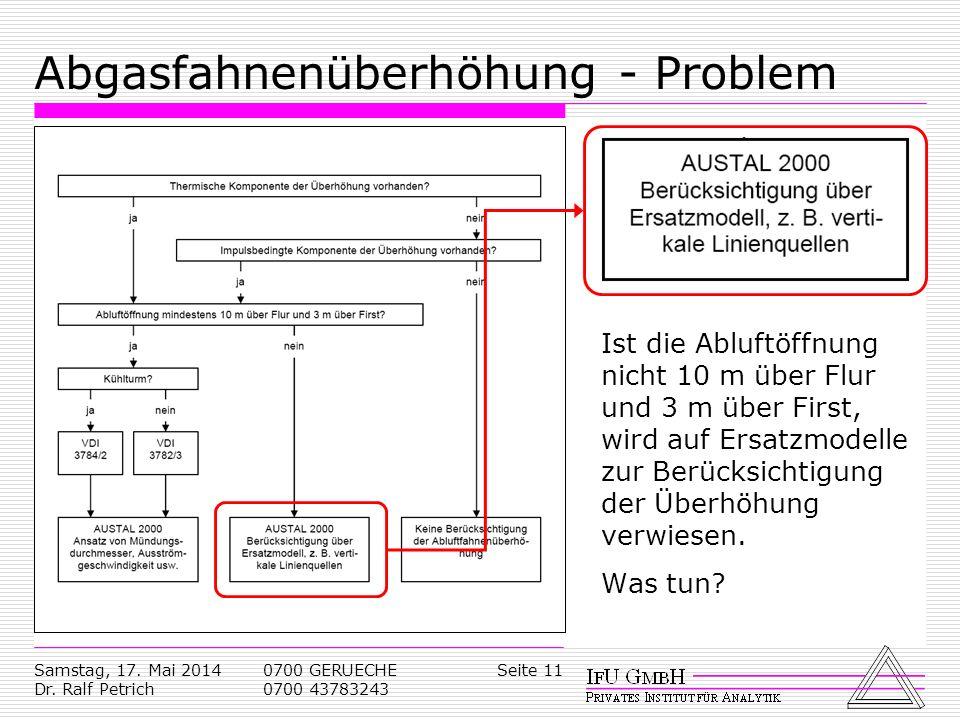 Samstag, 17. Mai 2014 Dr. Ralf Petrich 0700 GERUECHE 0700 43783243 Seite 11 Abgasfahnenüberhöhung - Problem Ist die Abluftöffnung nicht 10 m über Flur
