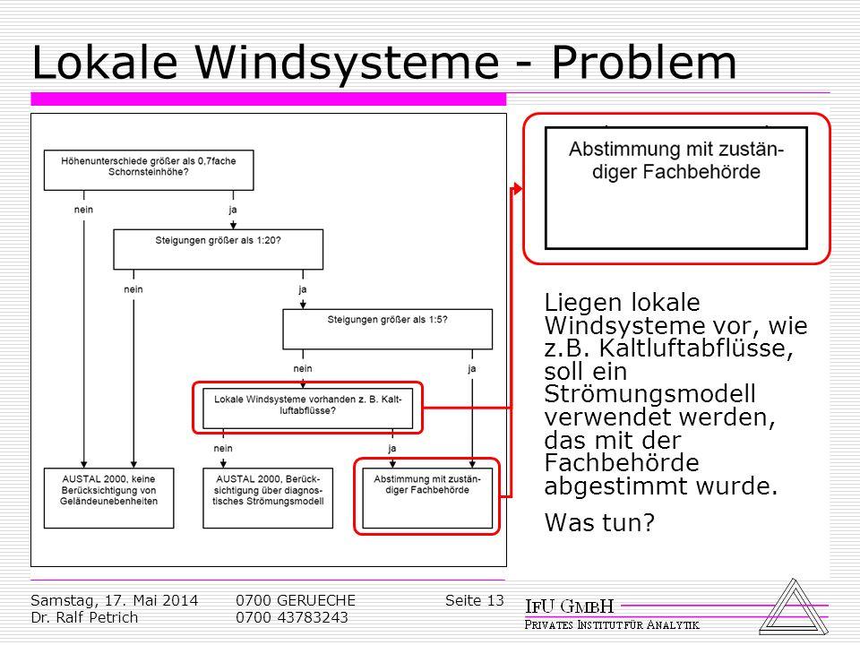 Samstag, 17. Mai 2014 Dr. Ralf Petrich 0700 GERUECHE 0700 43783243 Seite 13 Lokale Windsysteme - Problem Liegen lokale Windsysteme vor, wie z.B. Kaltl