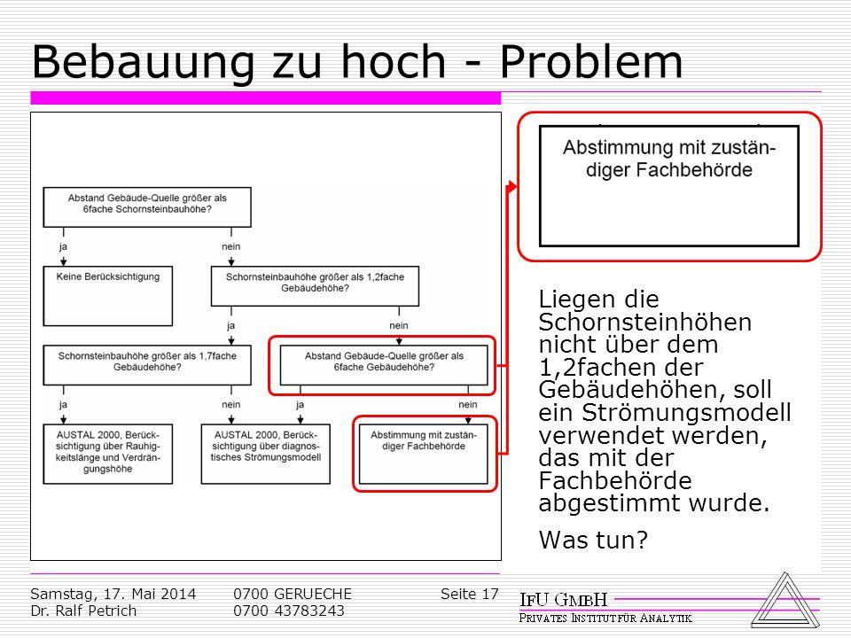 Samstag, 17. Mai 2014 Dr. Ralf Petrich 0700 GERUECHE 0700 43783243 Seite 17 Bebauung zu hoch - Problem Liegen die Schornsteinhöhen nicht über dem 1,2f