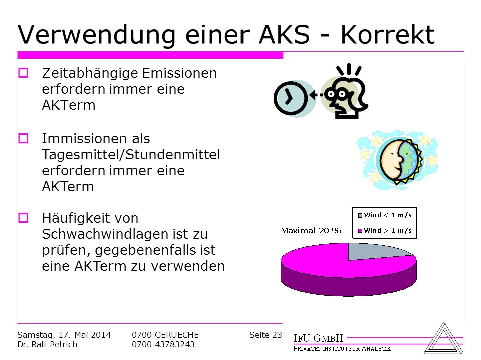 Samstag, 17. Mai 2014 Dr. Ralf Petrich 0700 GERUECHE 0700 43783243 Seite 23 Verwendung einer AKS - Korrekt Zeitabhängige Emissionen erfordern immer ei