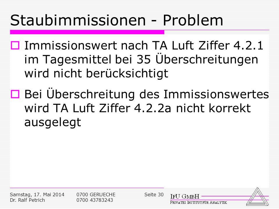 Samstag, 17. Mai 2014 Dr. Ralf Petrich 0700 GERUECHE 0700 43783243 Seite 30 Staubimmissionen - Problem Immissionswert nach TA Luft Ziffer 4.2.1 im Tag