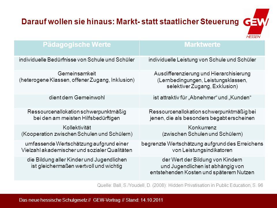 Das neue hessische Schulgesetz // GEW-Vortrag // Stand: 14.10.2011 Darauf wollen sie hinaus: Markt- statt staatlicher Steuerung Quelle: Ball, S./Youde