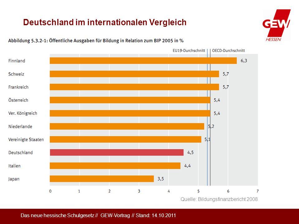Das neue hessische Schulgesetz // GEW-Vortrag // Stand: 14.10.2011 2.
