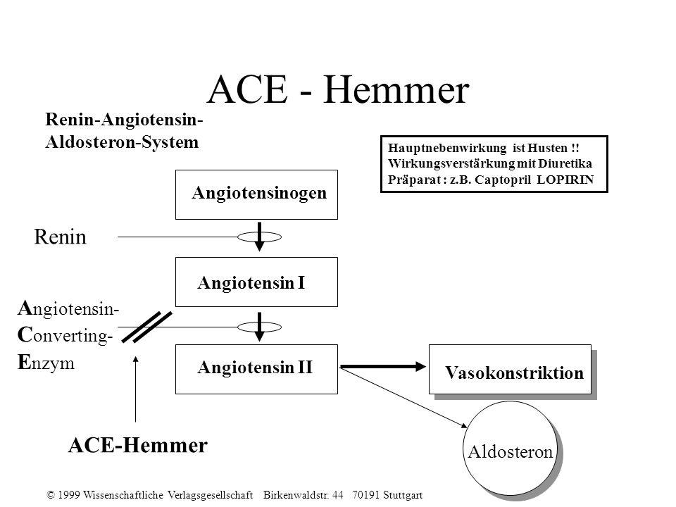 © 1999 Wissenschaftliche Verlagsgesellschaft Birkenwaldstr. 44 70191 Stuttgart ACE - Hemmer Renin A ngiotensin- C onverting- E nzym ACE-Hemmer Renin-A