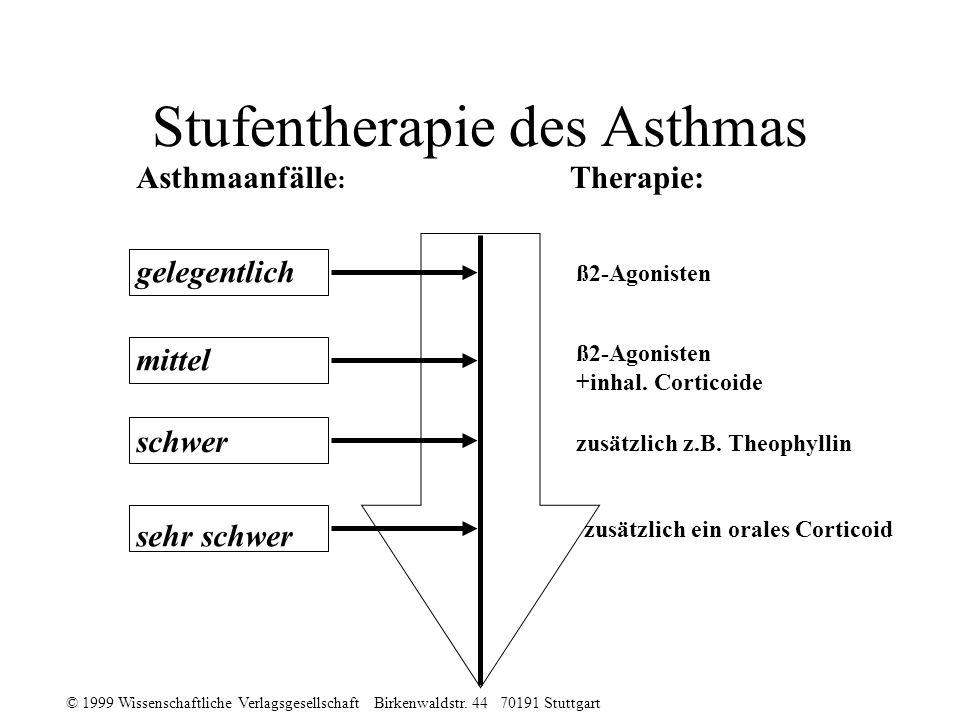 © 1999 Wissenschaftliche Verlagsgesellschaft Birkenwaldstr. 44 70191 Stuttgart Stufentherapie des Asthmas Asthmaanfälle : mittel schwer sehr schwer ß2