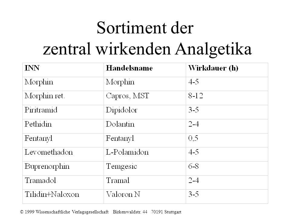 © 1999 Wissenschaftliche Verlagsgesellschaft Birkenwaldstr. 44 70191 Stuttgart Sortiment der zentral wirkenden Analgetika