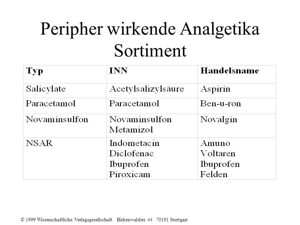 © 1999 Wissenschaftliche Verlagsgesellschaft Birkenwaldstr. 44 70191 Stuttgart Peripher wirkende Analgetika Sortiment