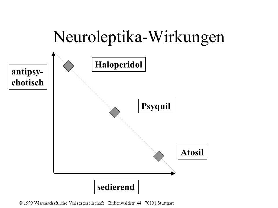 © 1999 Wissenschaftliche Verlagsgesellschaft Birkenwaldstr. 44 70191 Stuttgart Neuroleptika-Wirkungen antipsy- chotisch sedierend Haloperidol Psyquil