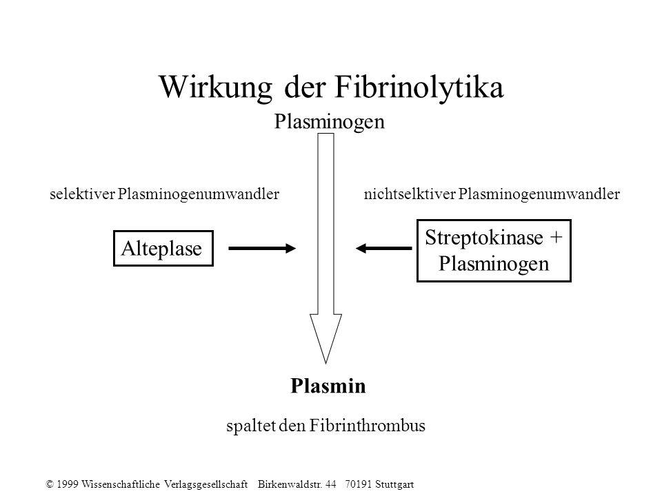© 1999 Wissenschaftliche Verlagsgesellschaft Birkenwaldstr. 44 70191 Stuttgart Wirkung der Fibrinolytika Plasminogen Plasmin Alteplase Streptokinase +