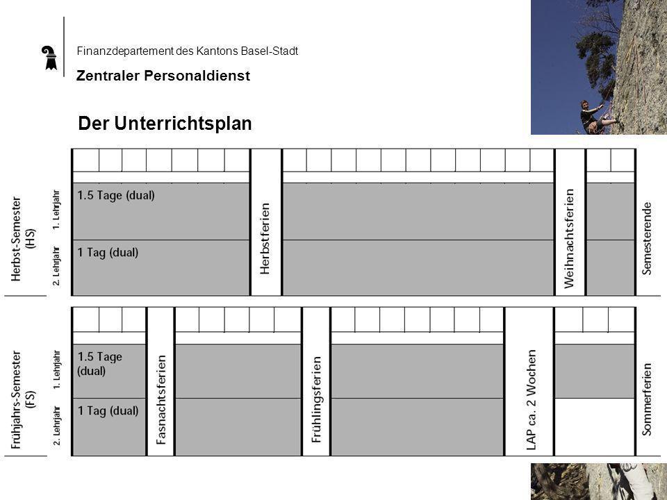 Finanzdepartement des Kantons Basel-Stadt Zentraler Personaldienst Der Unterrichtsplan
