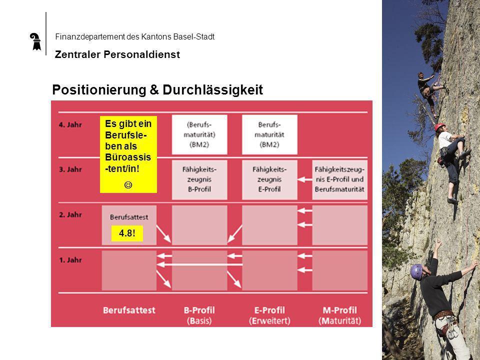 Finanzdepartement des Kantons Basel-Stadt Zentraler Personaldienst Positionierung & Durchlässigkeit Es gibt ein Berufsle- ben als Büroassis -tent/in.