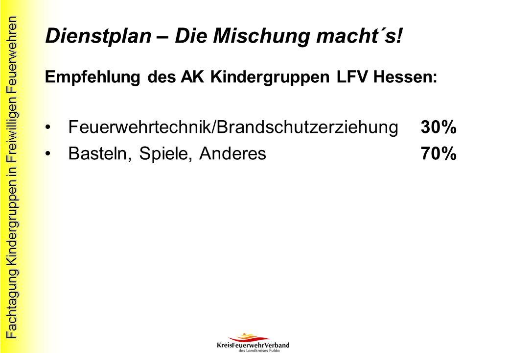 Fachtagung Kindergruppen in Freiwilligen Feuerwehren Dienstplan – Die Mischung macht´s! Empfehlung des AK Kindergruppen LFV Hessen: Feuerwehrtechnik/B