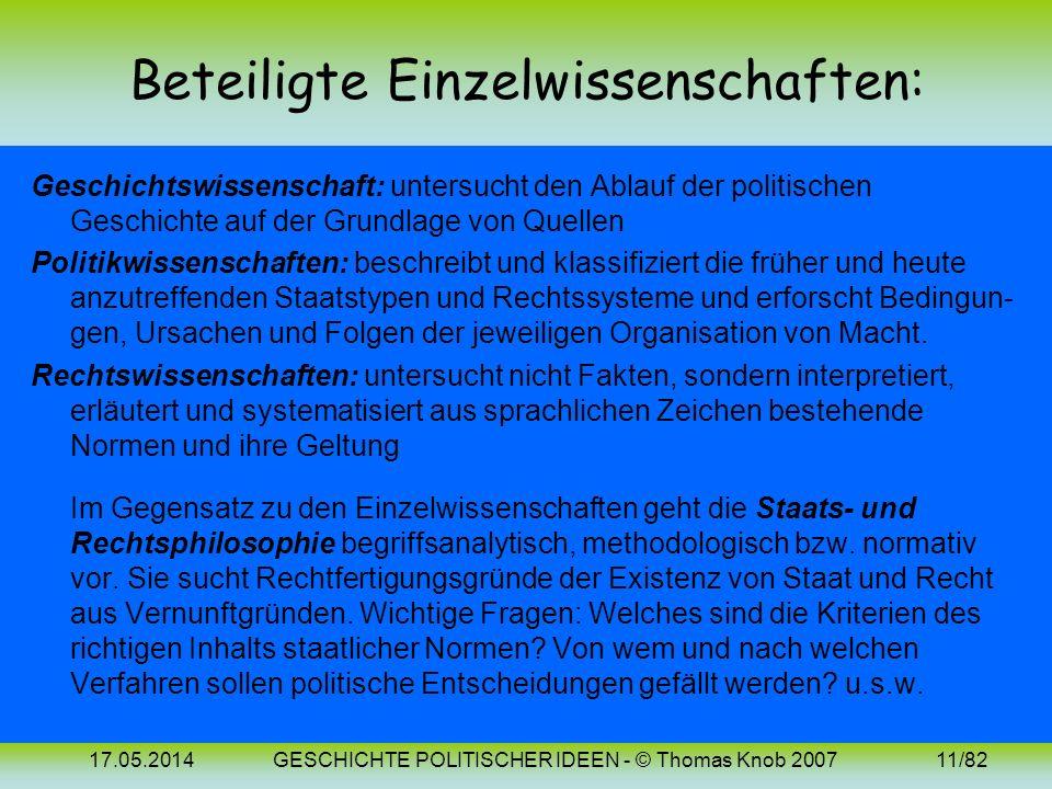 17.05.2014GESCHICHTE POLITISCHER IDEEN - © Thomas Knob 200710/82 Begriffe (7): Rechtsaufassungen Die Rechtsphilosophie unterscheidet: das positive Rec