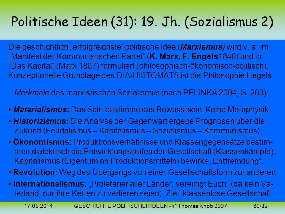 17.05.2014GESCHICHTE POLITISCHER IDEEN - © Thomas Knob 200759/82 Politische Ideen (30): Bilder Louis Blanc (1811-1882) Ferdinand Lassalle (1825-1864;