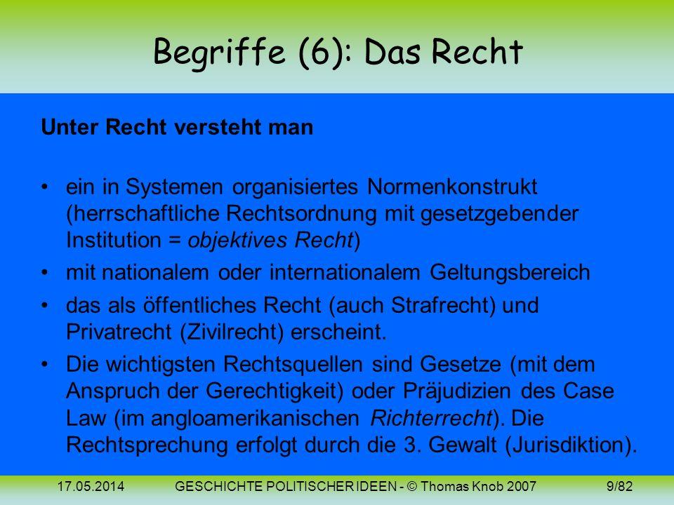 17.05.2014GESCHICHTE POLITISCHER IDEEN - © Thomas Knob 20078/82 Begriffe (5): Der Staat Ein Staat (politische Gebietskörperschaft) hat eine Kernbevölk